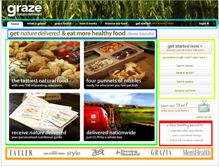 Graze.com homepage split into sections